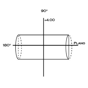 cylinder-curve-2.jpg
