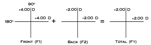 power-cross-math1.jpg
